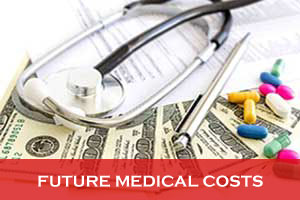 Future-Medical-Costs